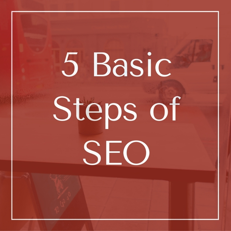 5 Basic Steps of SEO